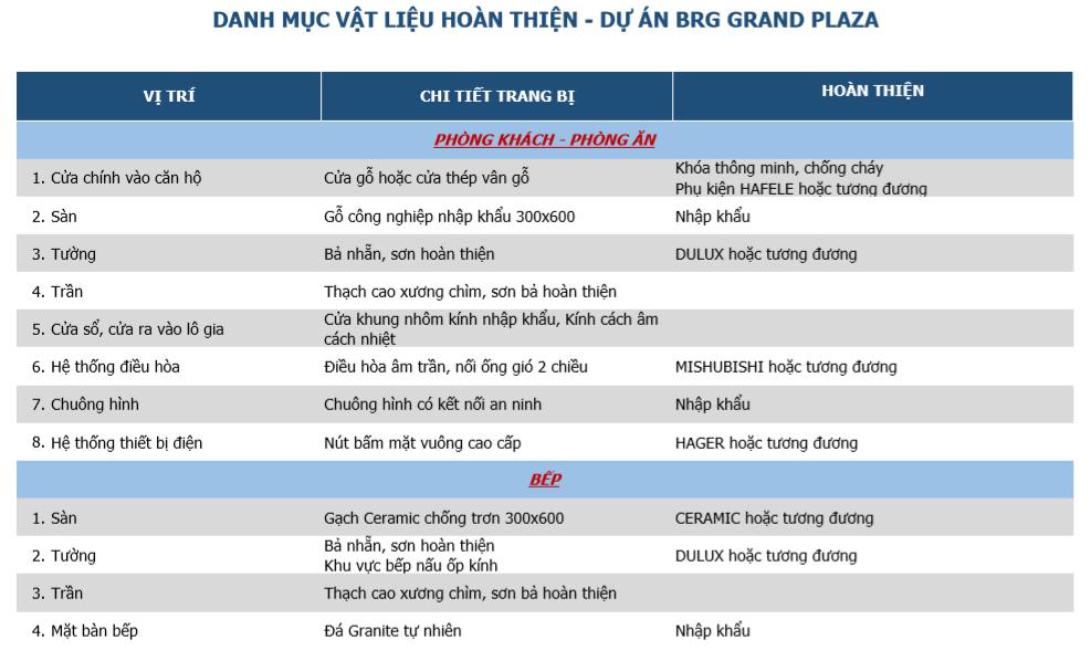 Nội thất bàn giao chung cư BRG Grand Plaza 16 Láng Hạ