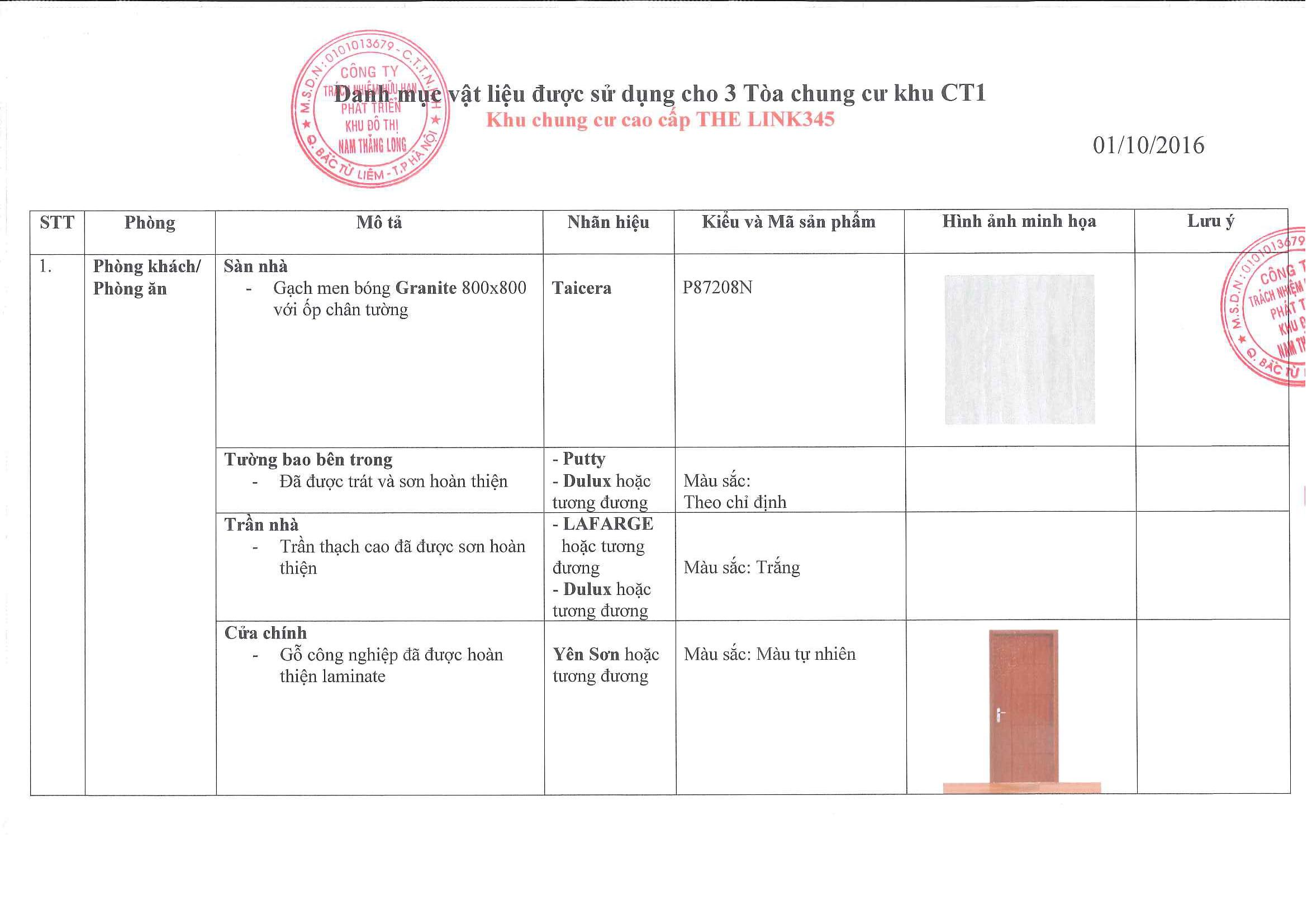 (V) Danh mục Thiết bị nội thất chi tiết L3,4,5-01