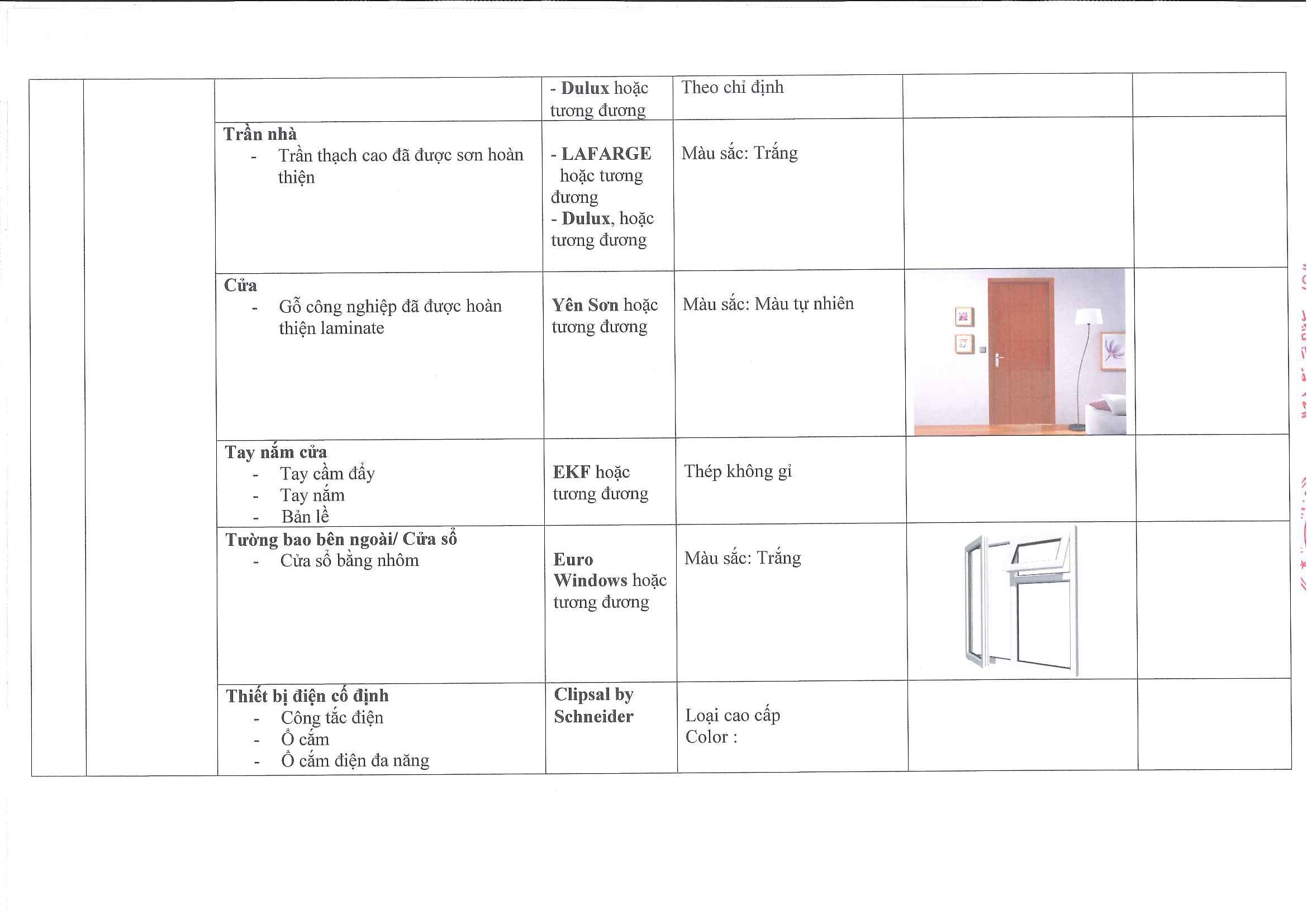 (V) Danh mục Thiết bị nội thất chi tiết L3,4,5-03