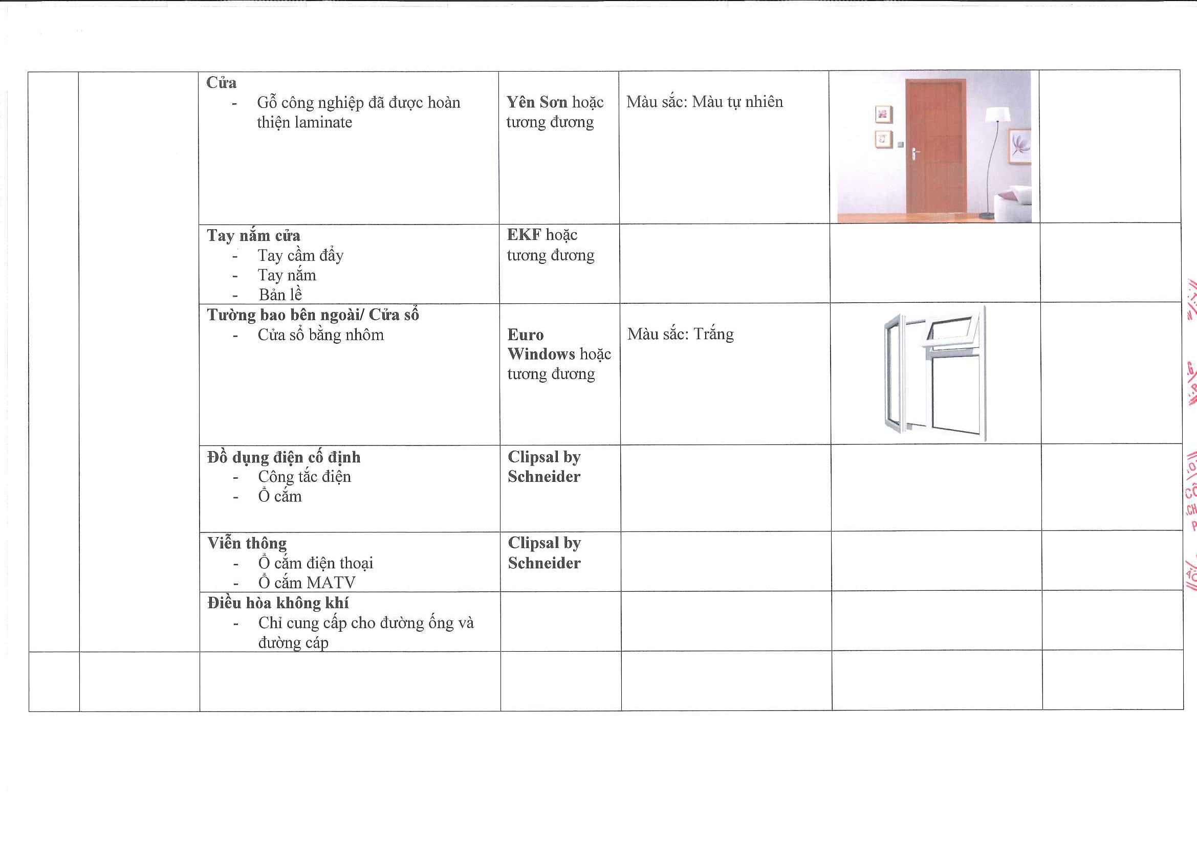 (V) Danh mục Thiết bị nội thất chi tiết L3,4,5-05