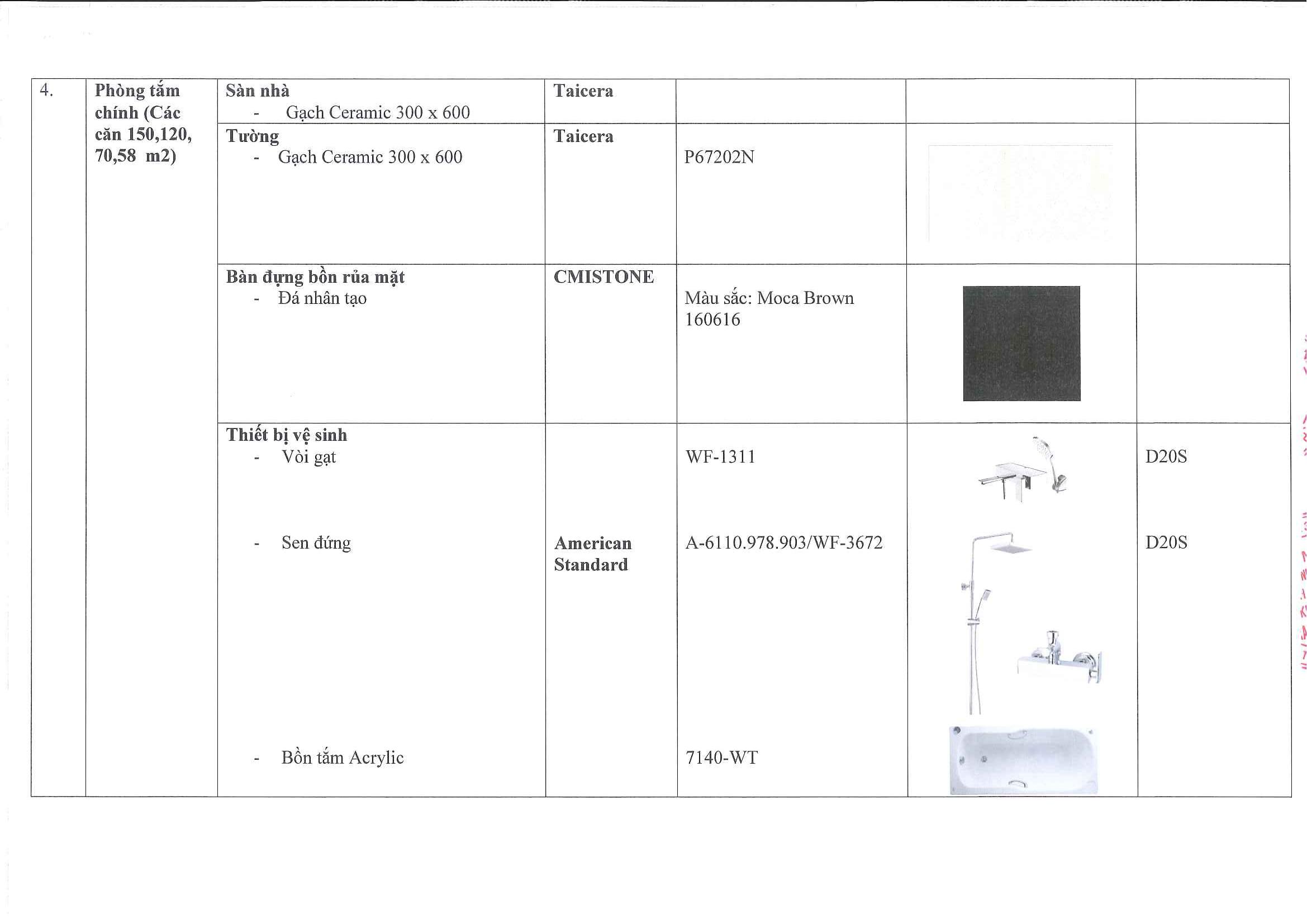 (V) Danh mục Thiết bị nội thất chi tiết L3,4,5-06