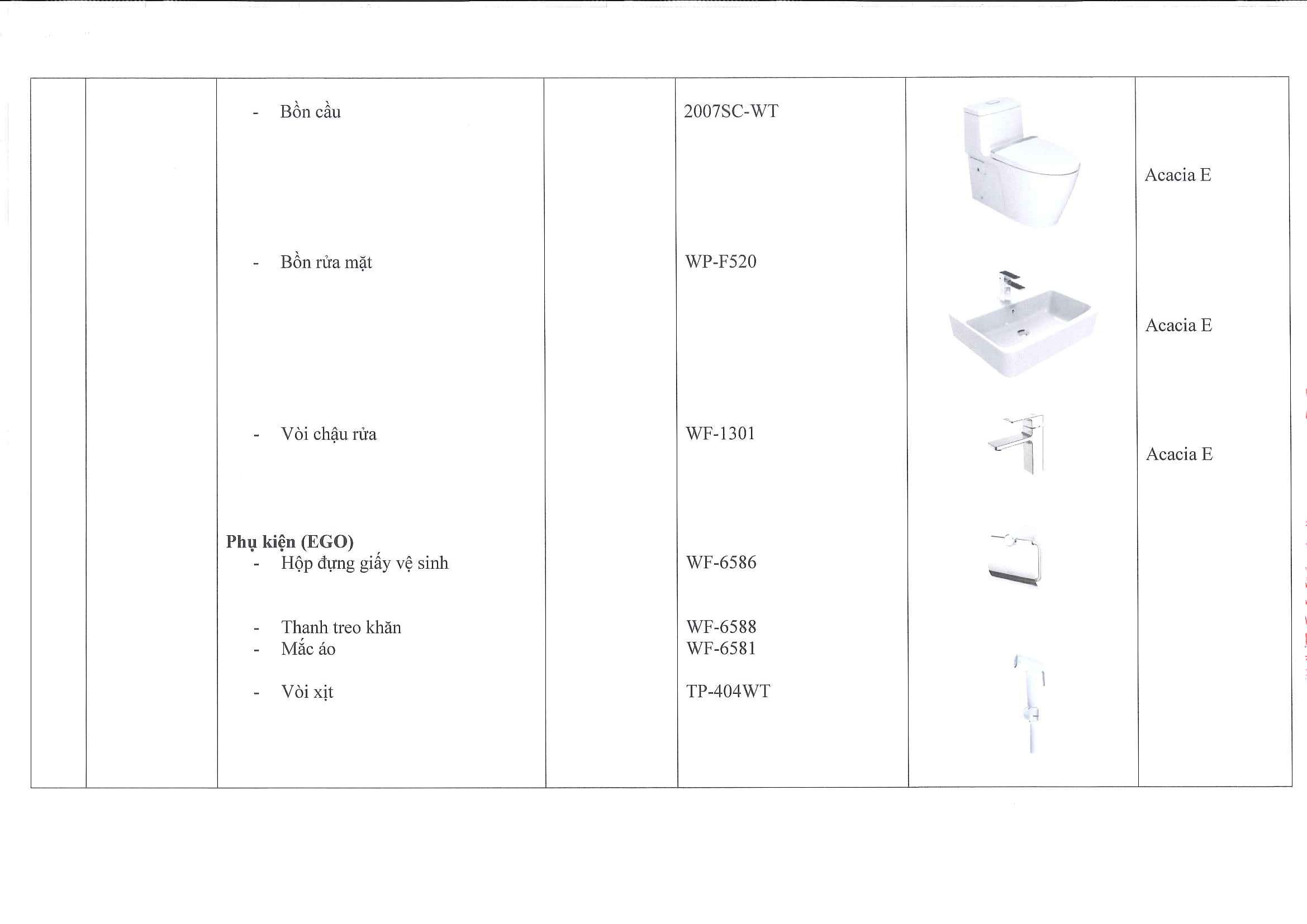 (V) Danh mục Thiết bị nội thất chi tiết L3,4,5-07