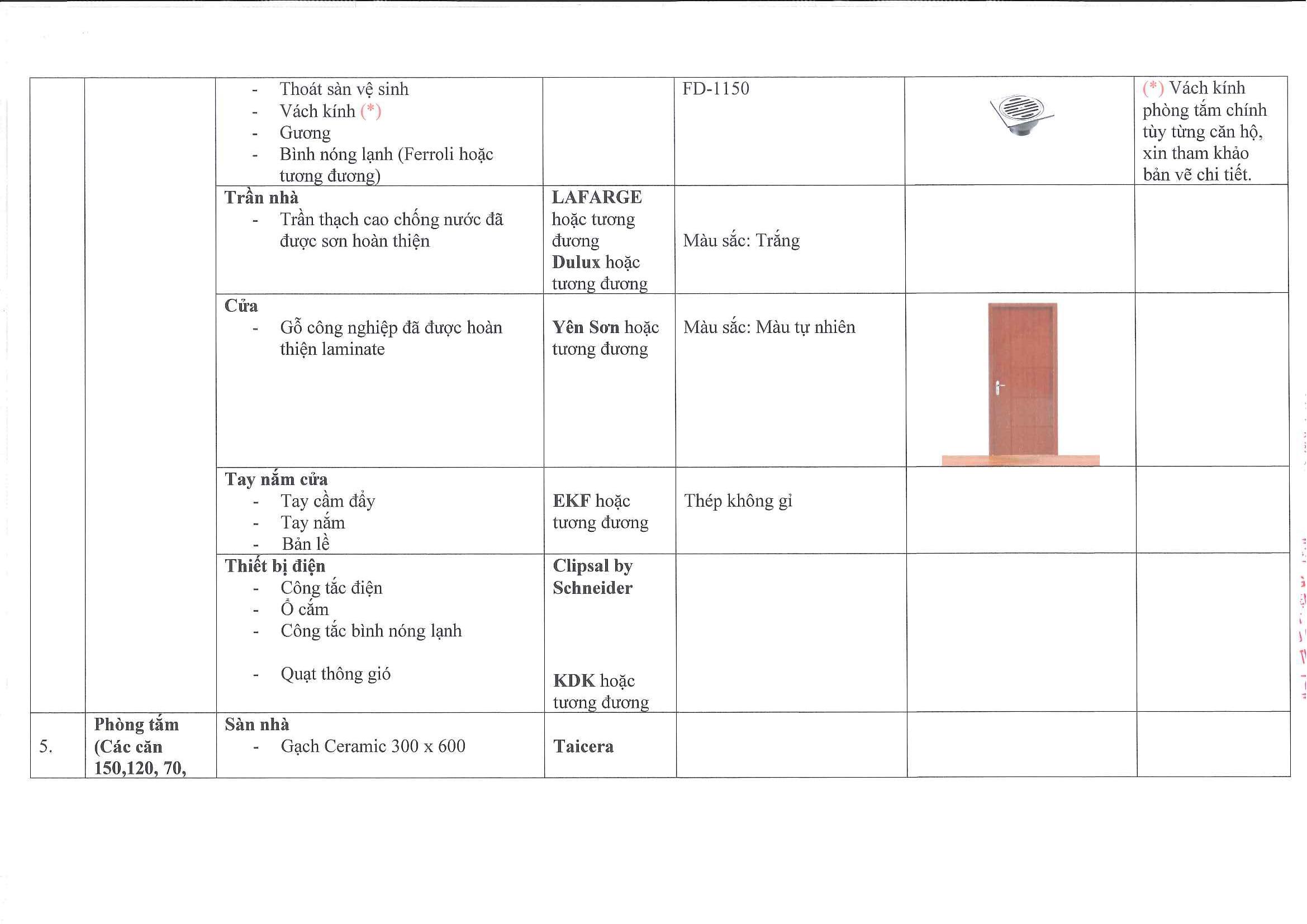 (V) Danh mục Thiết bị nội thất chi tiết L3,4,5-08