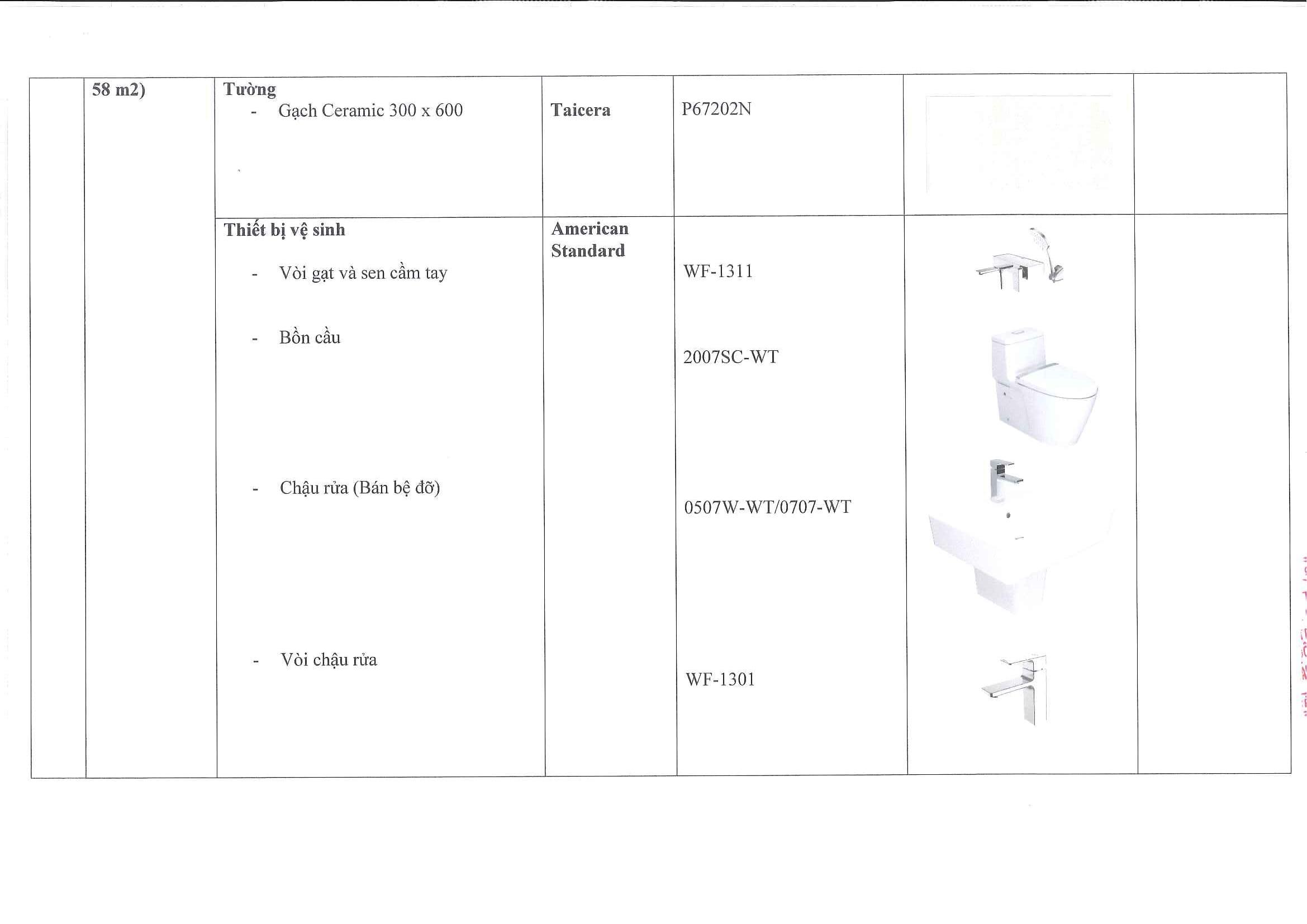 (V) Danh mục Thiết bị nội thất chi tiết L3,4,5-09