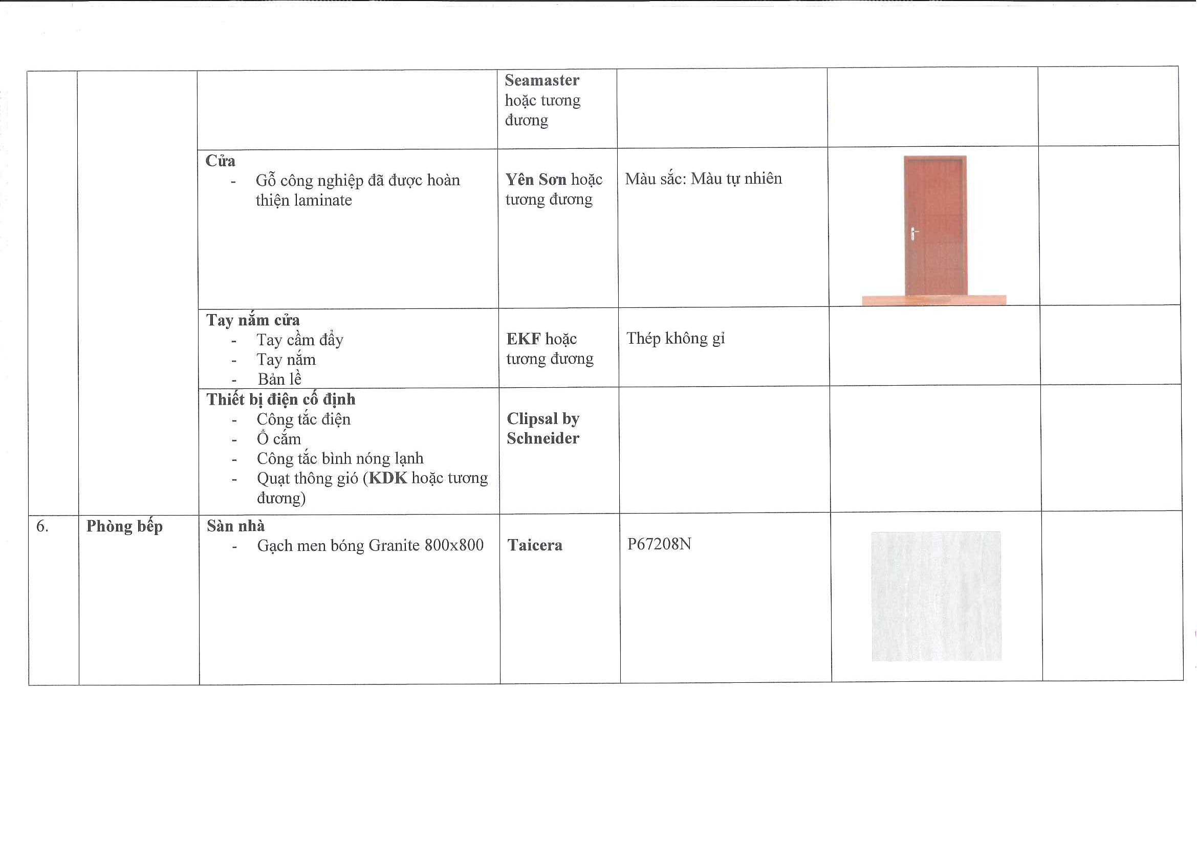 (V) Danh mục Thiết bị nội thất chi tiết L3,4,5-11