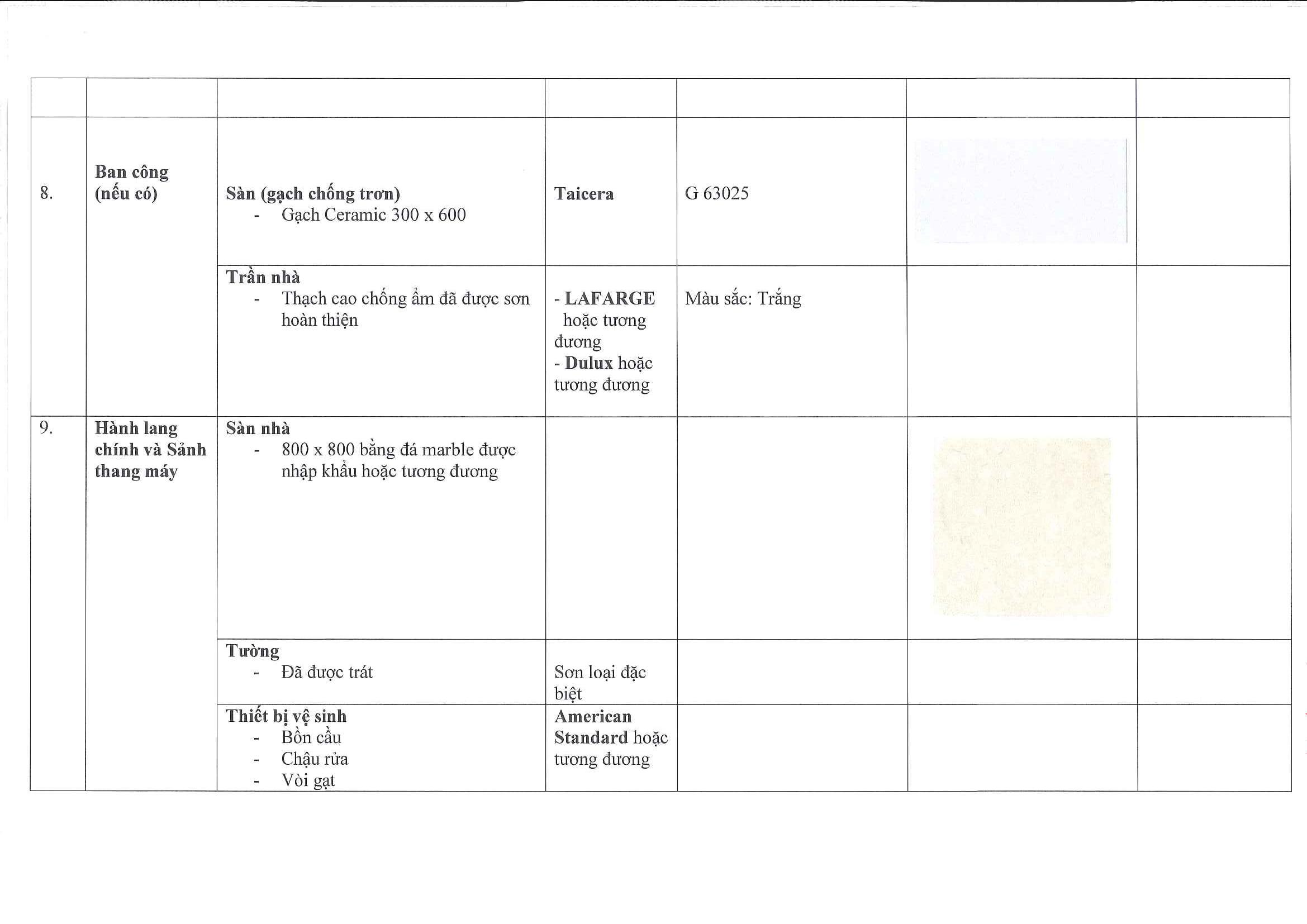 (V) Danh mục Thiết bị nội thất chi tiết L3,4,5-13