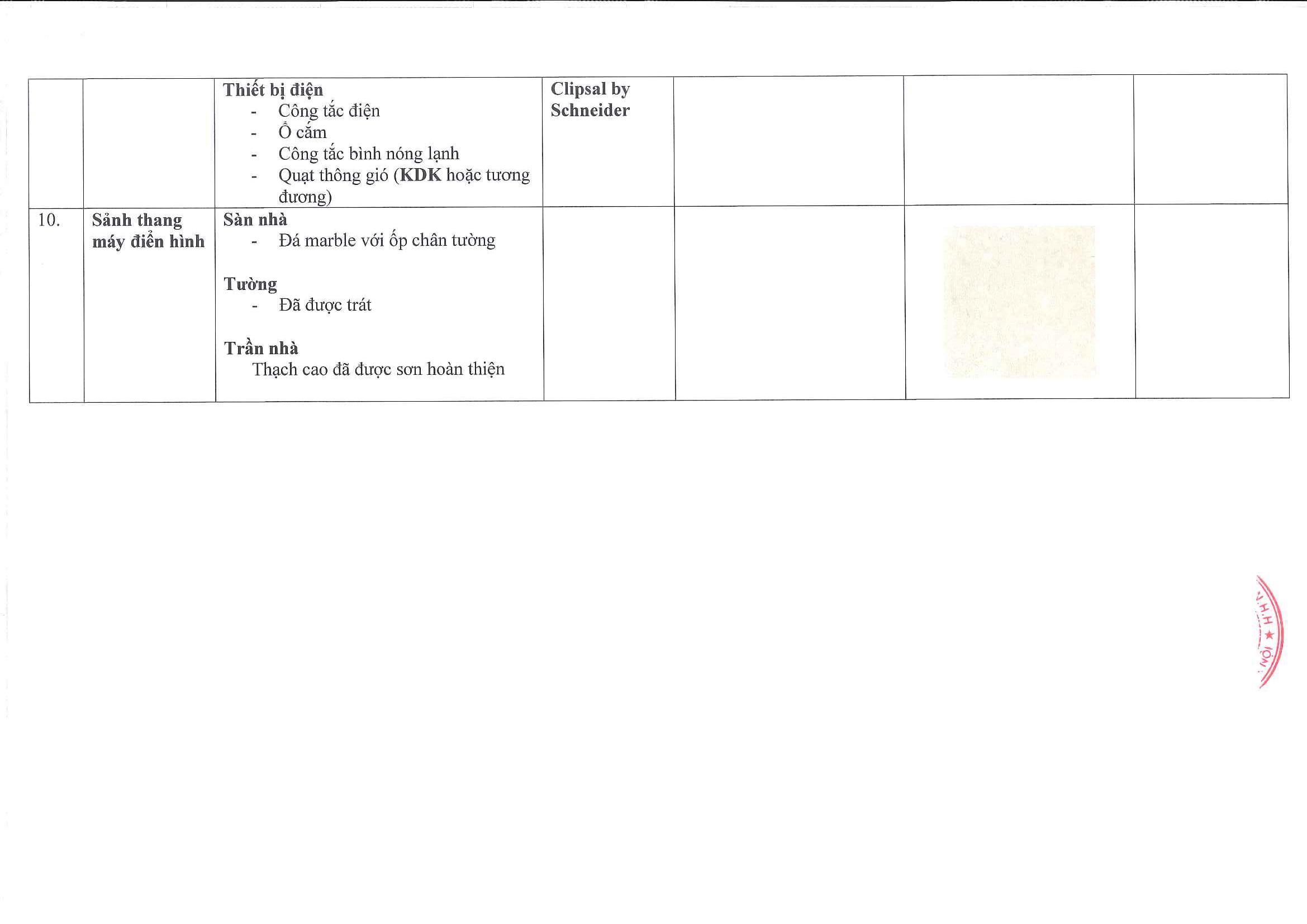 (V) Danh mục Thiết bị nội thất chi tiết L3,4,5-15